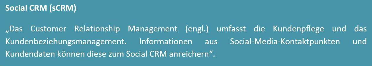 Infografik: Definition des Begriffs Social CRM des BVDW.