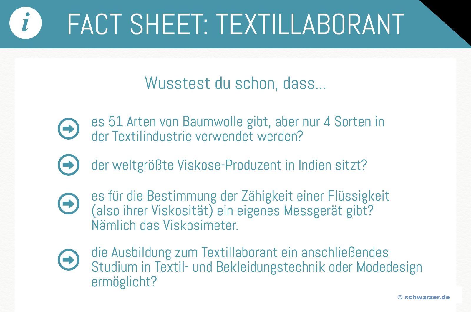Infografik Textillaborant - Daten & Fakten