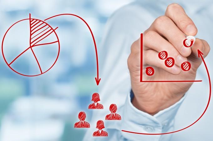 Die Zielgruppenanalyse ist eines der zentralen Fundamente bei Running Lean. (#3)