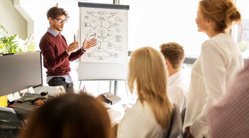 Zu einer erfolgreichen Existenzgründung gehört ein entsprechender Business-Plan (#01)