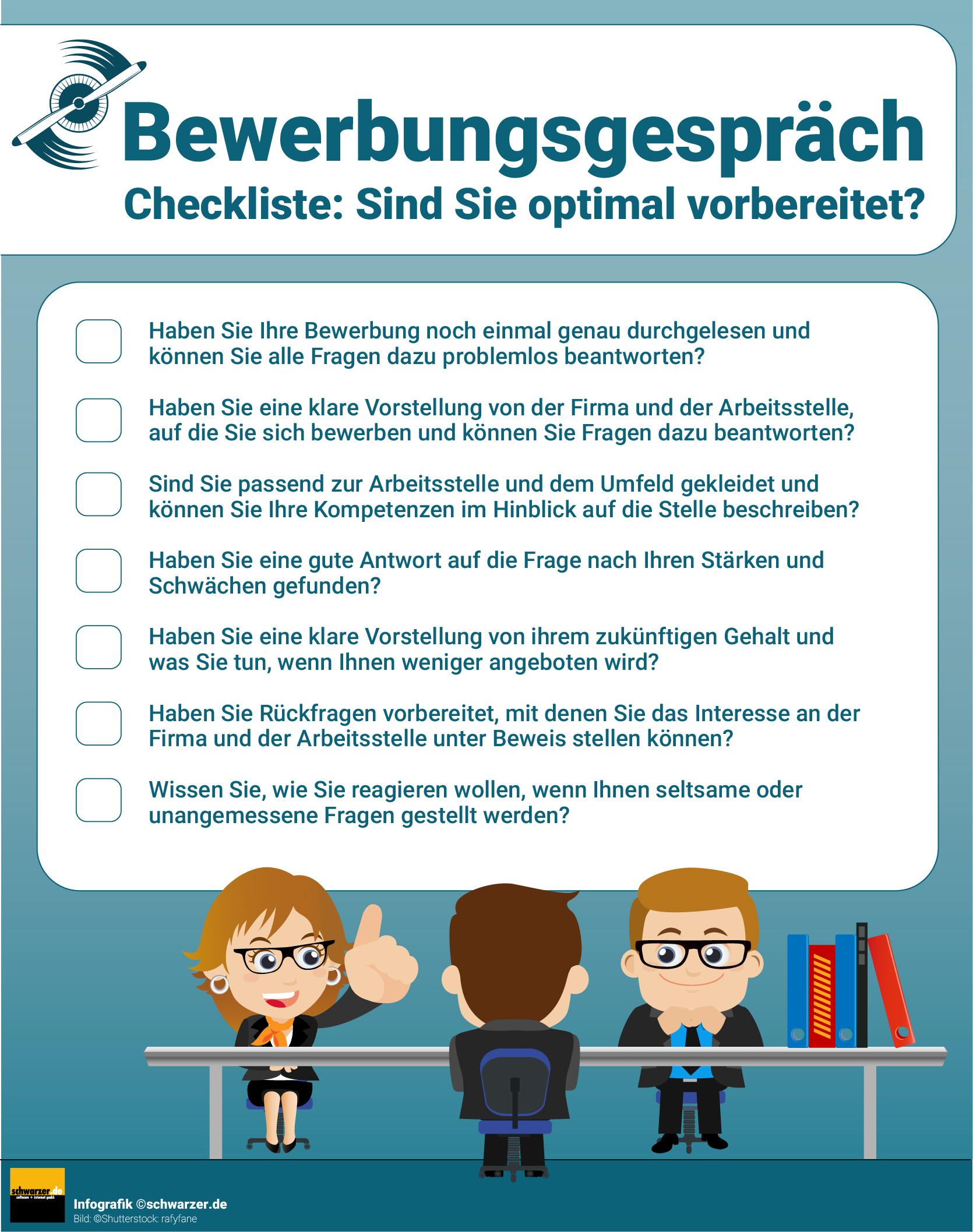 Infografik: Mit dieser Checkliste für Bewerbungsgespräche sind Sie optimal  vorbereitet.